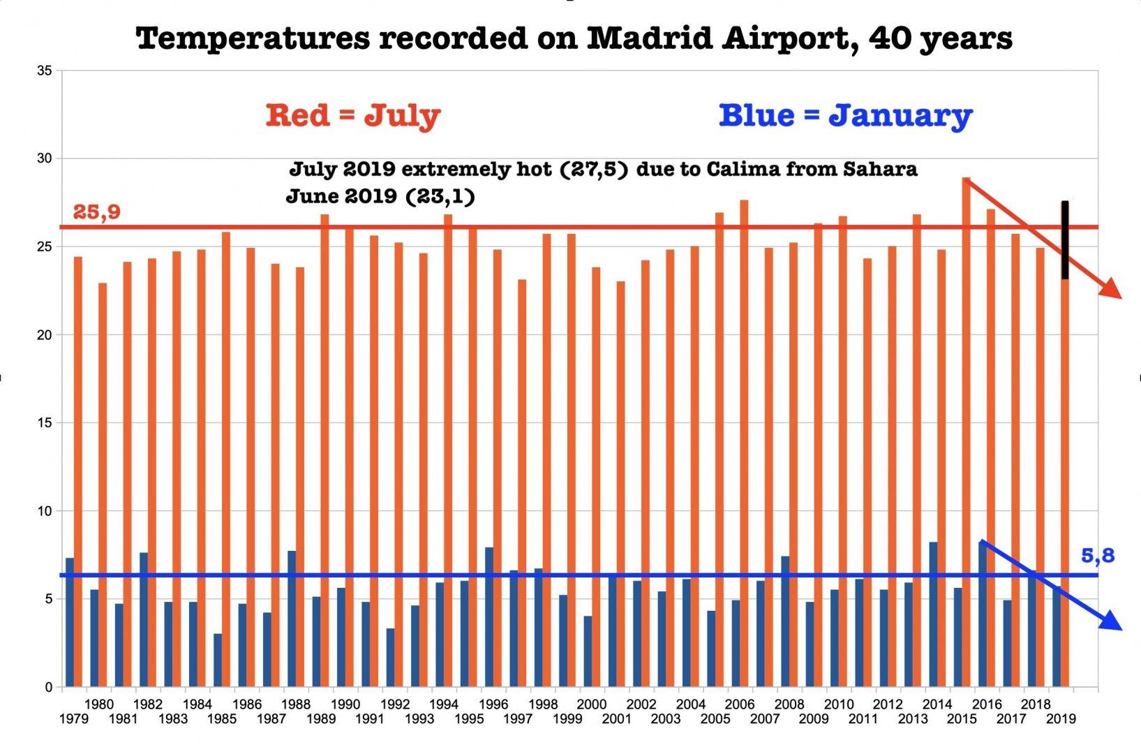 Madrid_40 years.jpg